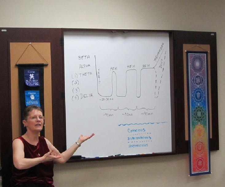 Anne Reith PhD Teaching Dream Interpretation