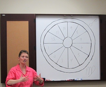 Anne Reith teaching Beginning Astrology
